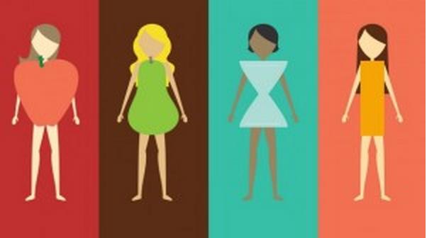 4 Types de l'excès de graisse Partie 2 : que faire dans chaque cas